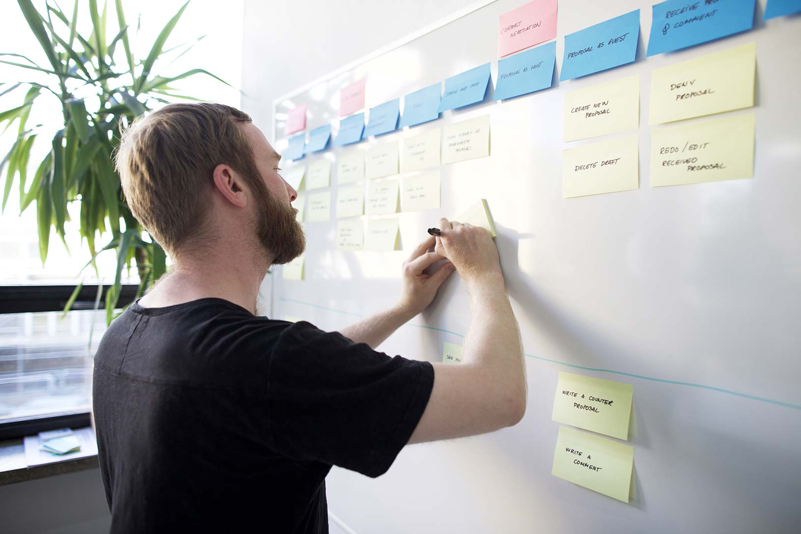 Pre-sprint: preperation for a UX design sprint with user story mapping